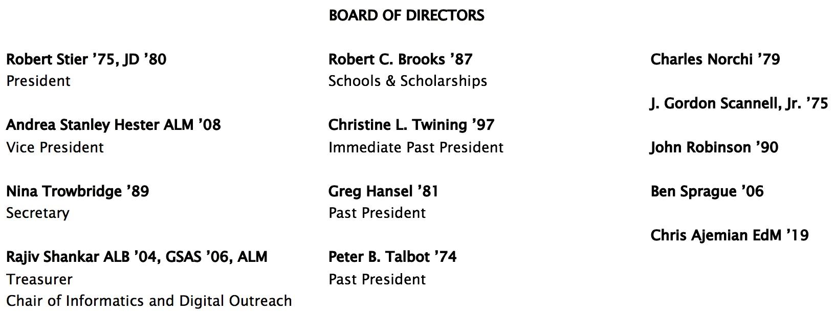 HCM_Board_of_Directors