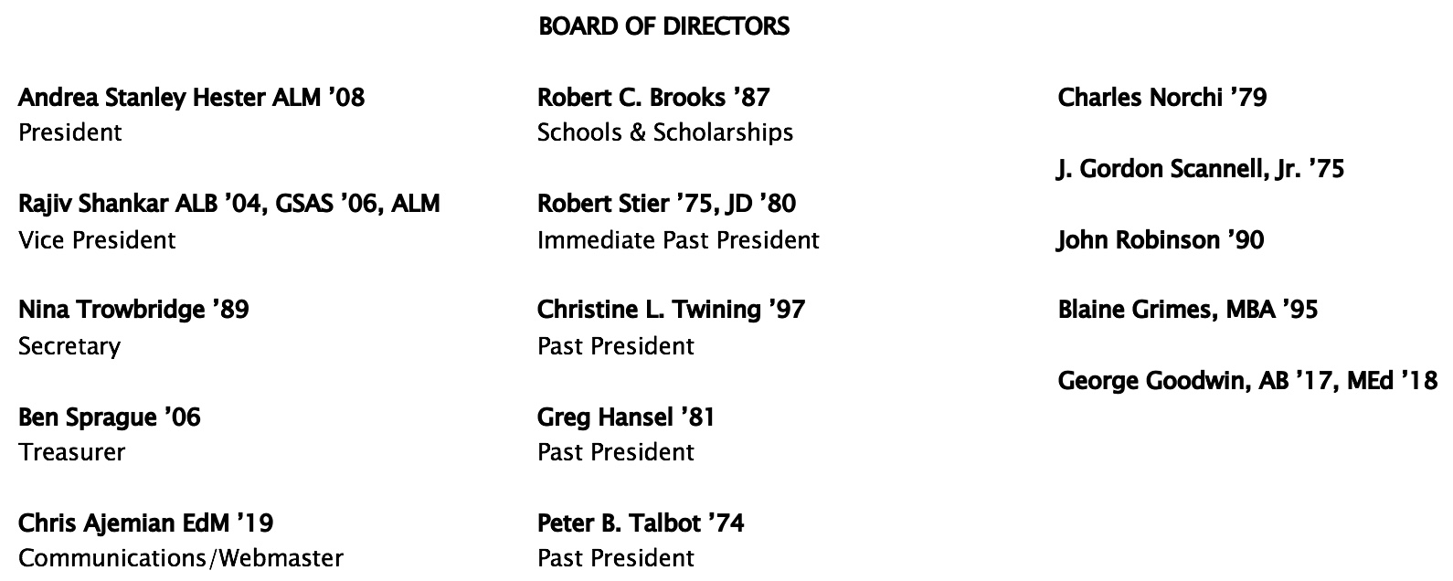 HCM Board of Directors